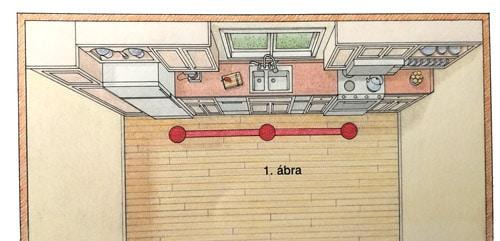 Egysoros konyha elrendezés - Cliff konyhabútor