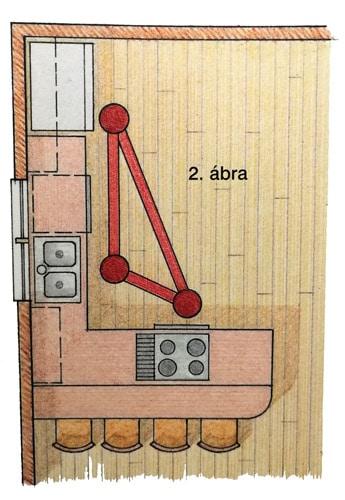 Félszigetes konyha elrendezés - Cliff konyhabútor