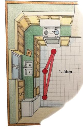 Jellegzetes L alakú konyha elrendezés - Cliff konyhabútor