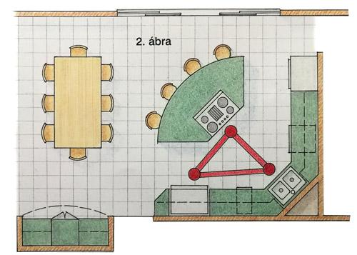 L alakú konyha elrendezés átlós konyhaszigettel - Cliff konyahbútor