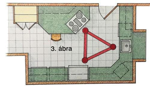 L alakú konyha elrendezés külön szigettes főzőlappal - Cliff konyhabútor