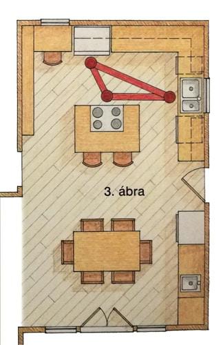 U alakú konyha elrendezés ebédlővel - Cliff konyhabútor