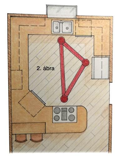 Jellegzetes G alakú konyha elrendezés - Cliff konyhabútor